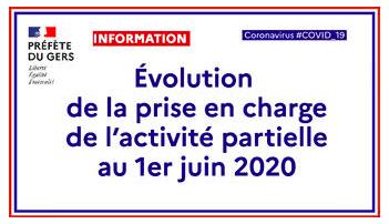 Évolution de la prise en charge de l'activité partielle au 1er juin 2020.