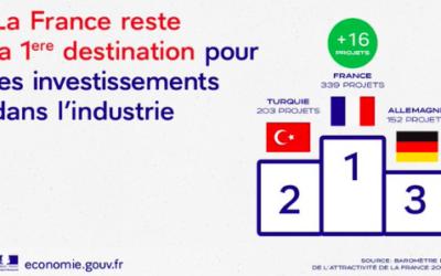 Investissements internationaux en France